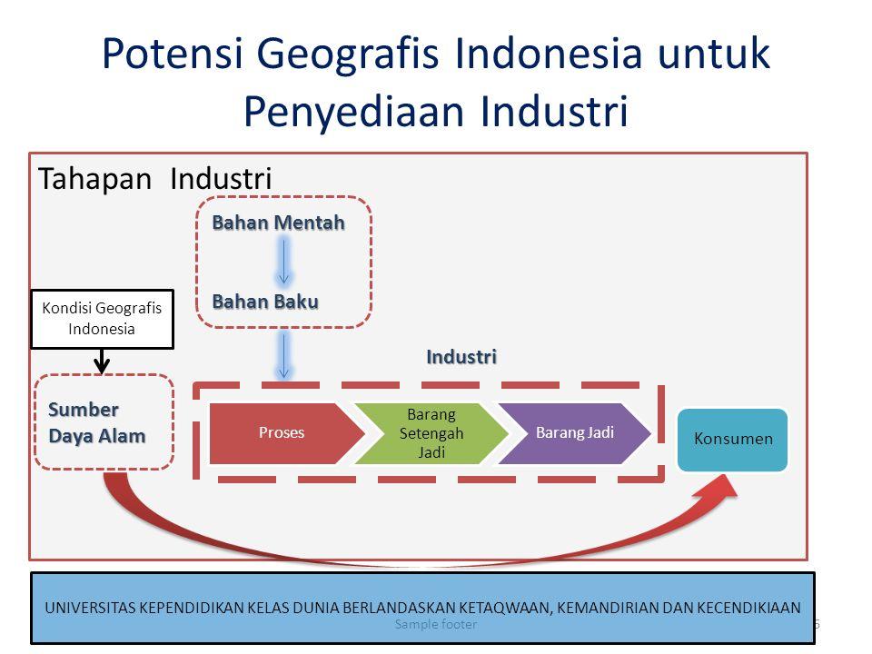 Potensi Geografis Indonesia untuk Penyediaan Industri