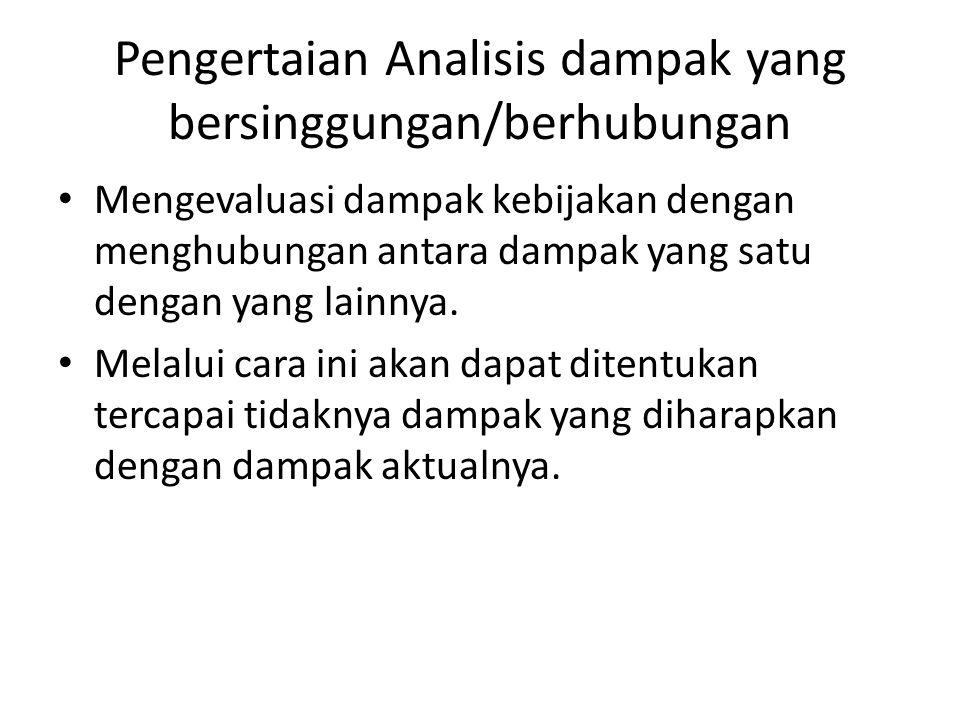 Pengertaian Analisis dampak yang bersinggungan/berhubungan