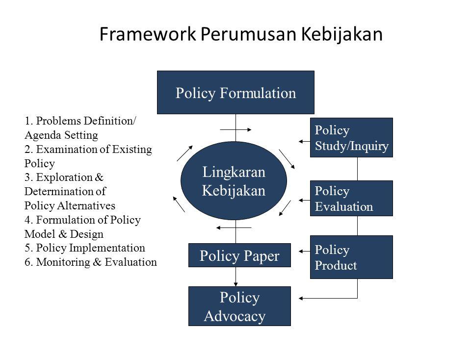 Framework Perumusan Kebijakan