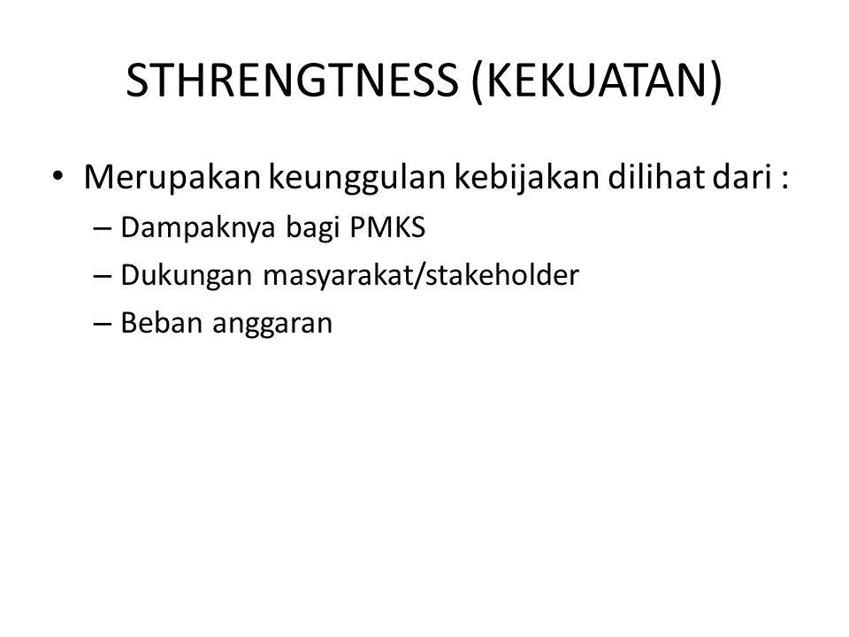 STHRENGTNESS (KEKUATAN)