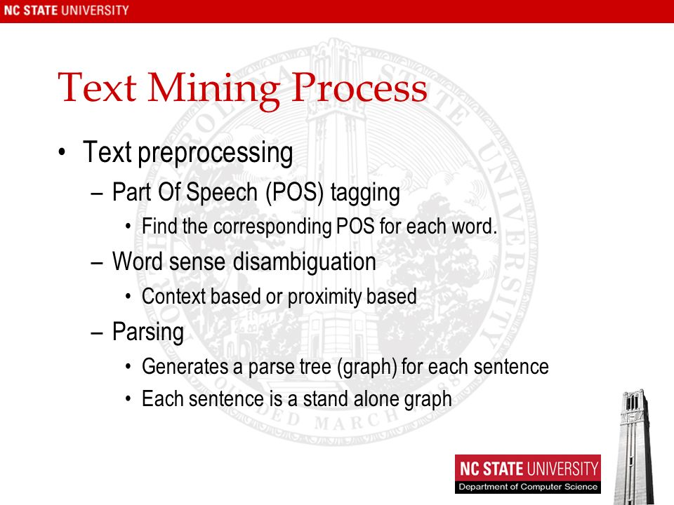 Text Mining Process Text preprocessing Part Of Speech (POS) tagging
