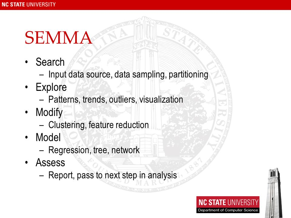 SEMMA Search Explore Modify Model Assess