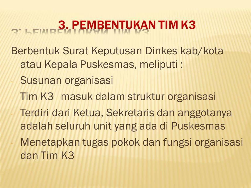 3. PEMBENTUKAN TIM K3 Berbentuk Surat Keputusan Dinkes kab/kota atau Kepala Puskesmas, meliputi : Susunan organisasi.