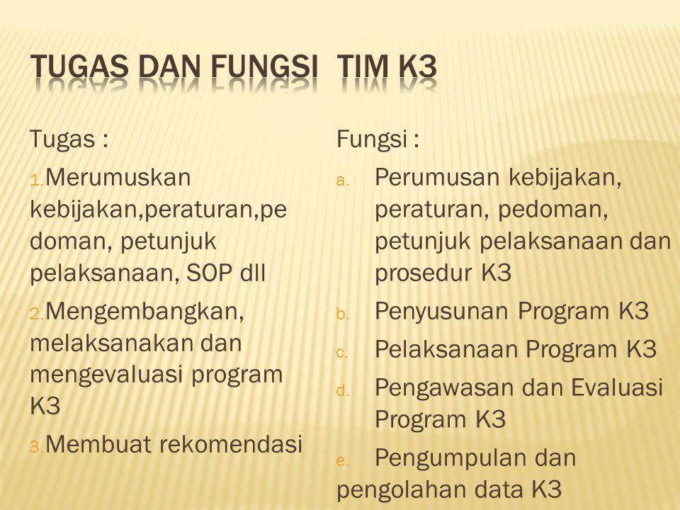 TUGAS DAN FUNGSI TIM K3 Tugas :