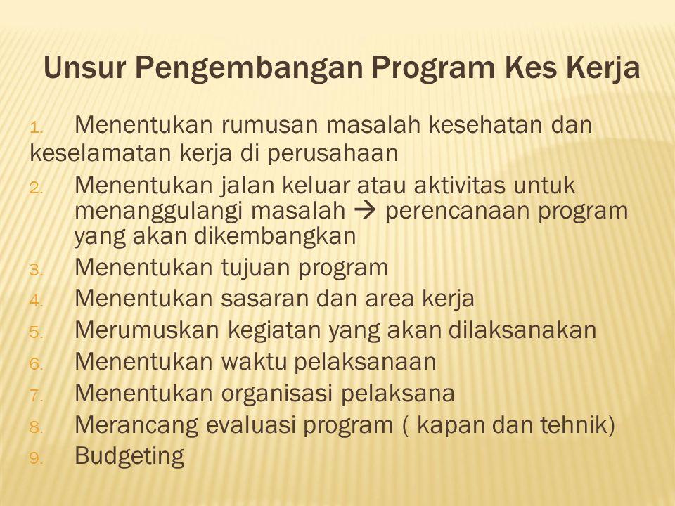 Unsur Pengembangan Program Kes Kerja
