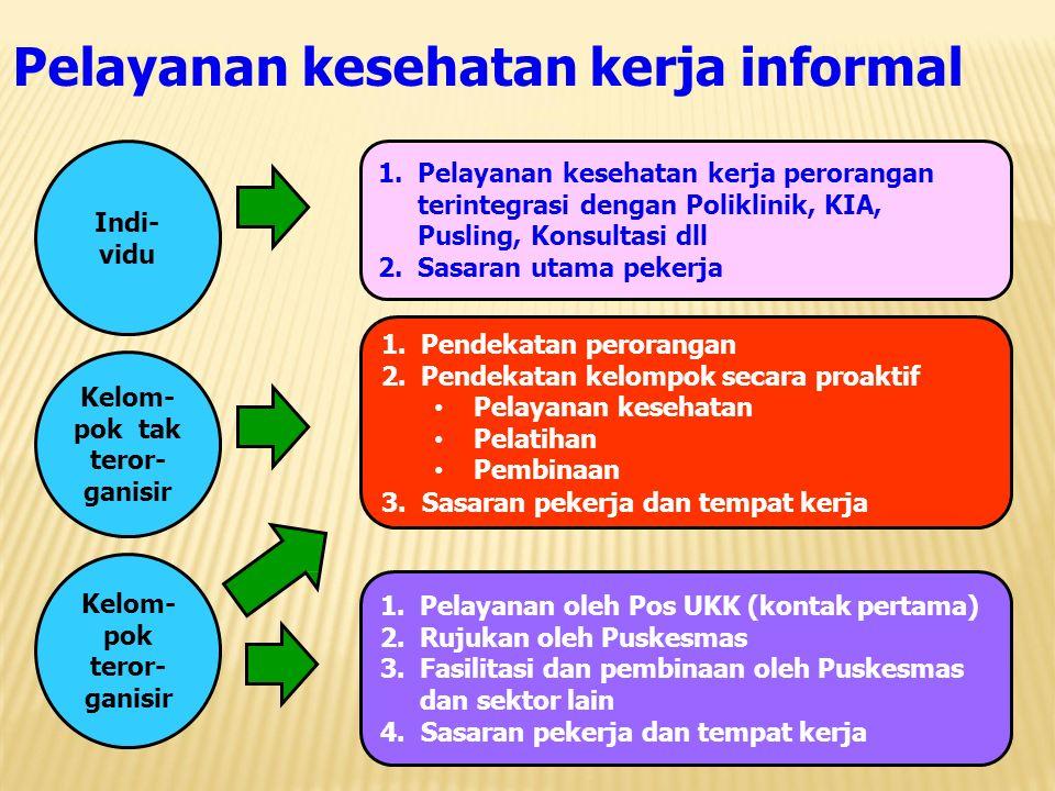 Pelayanan kesehatan kerja informal