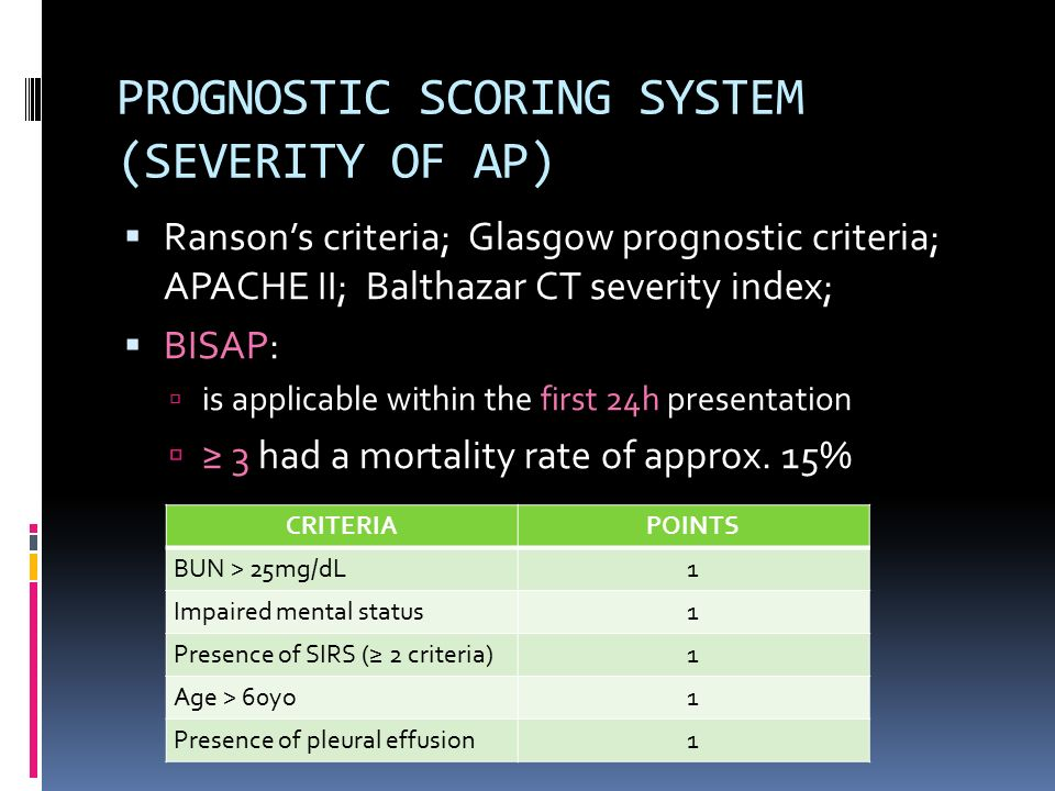 PROGNOSTIC SCORING SYSTEM (SEVERITY OF AP)