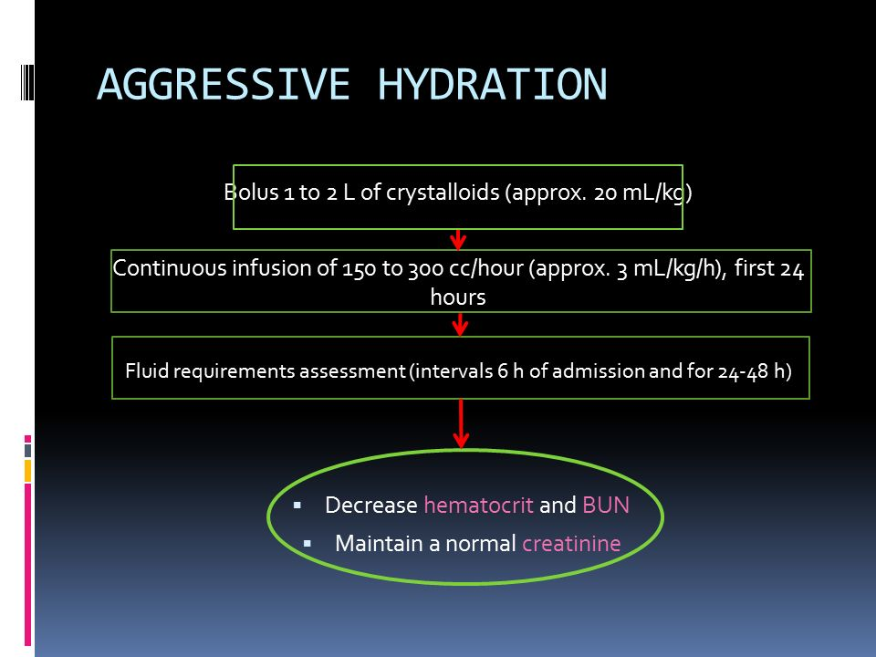 AGGRESSIVE HYDRATION Bolus 1 to 2 L of crystalloids (approx. 20 mL/kg)