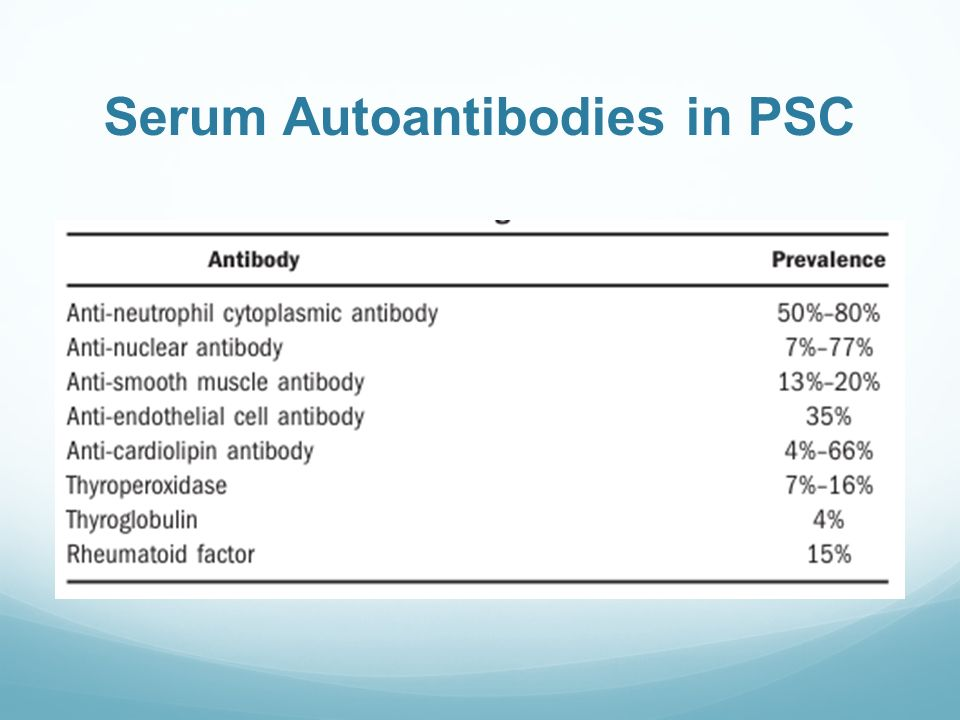Serum Autoantibodies in PSC