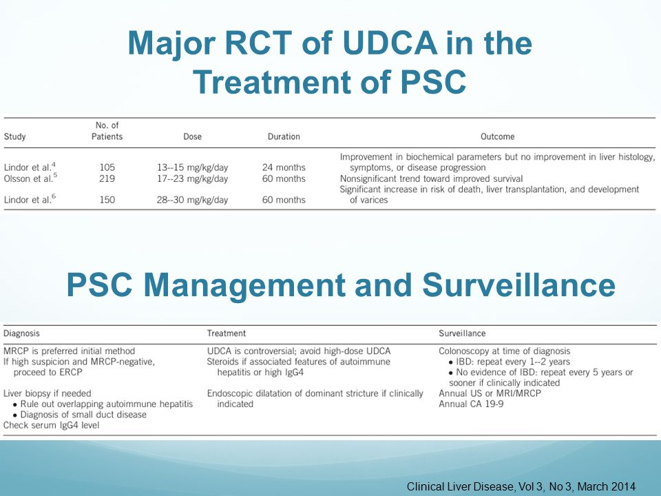 Major RCT of UDCA in the Treatment of PSC