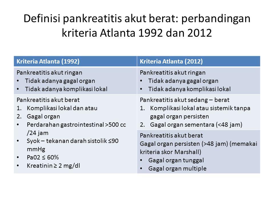 Definisi pankreatitis akut berat: perbandingan kriteria Atlanta 1992 dan 2012