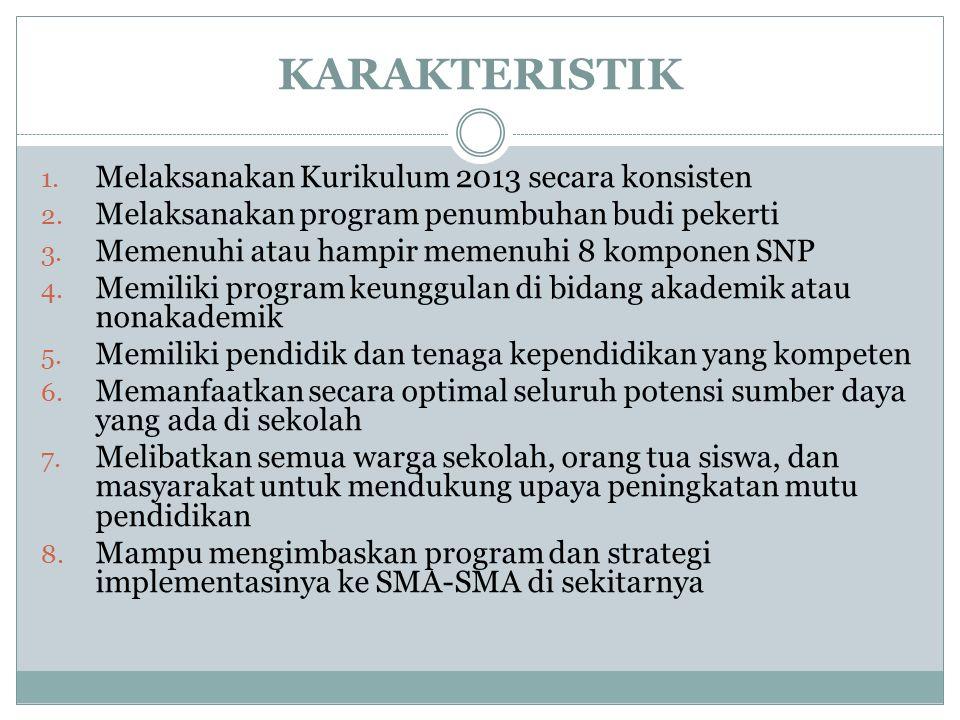 KARAKTERISTIK Melaksanakan Kurikulum 2013 secara konsisten
