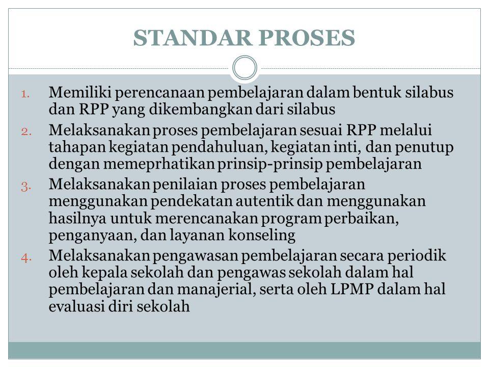 STANDAR PROSES Memiliki perencanaan pembelajaran dalam bentuk silabus dan RPP yang dikembangkan dari silabus.