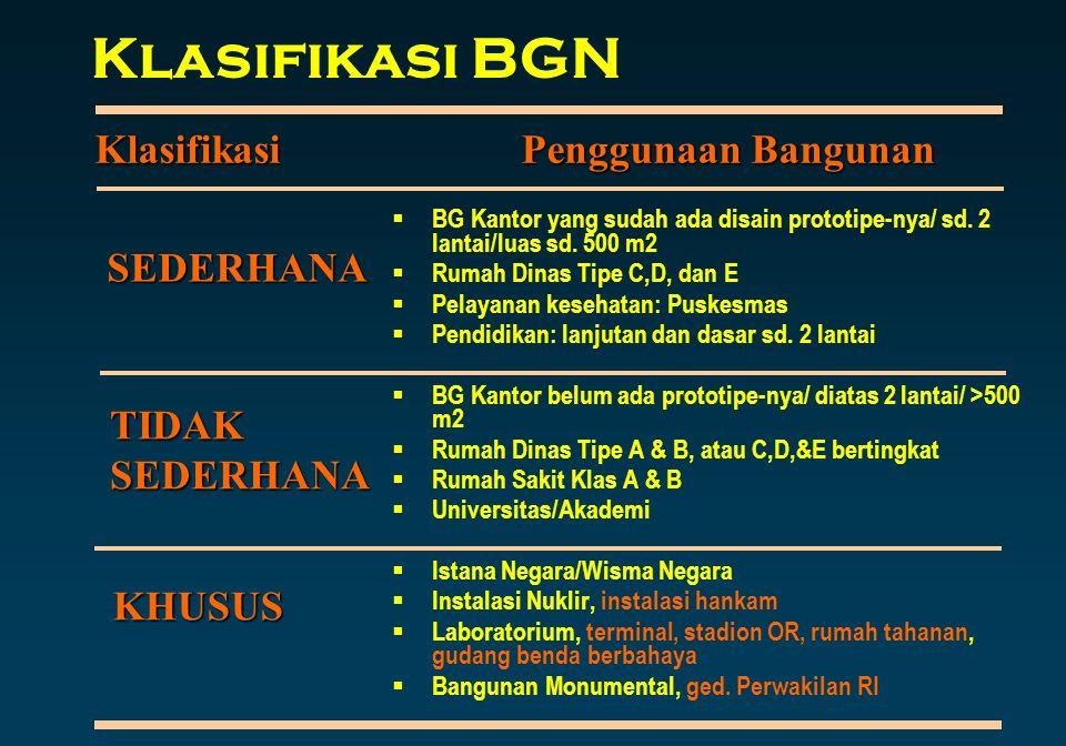 Klasifikasi BGN Klasifikasi Penggunaan Bangunan SEDERHANA TIDAK