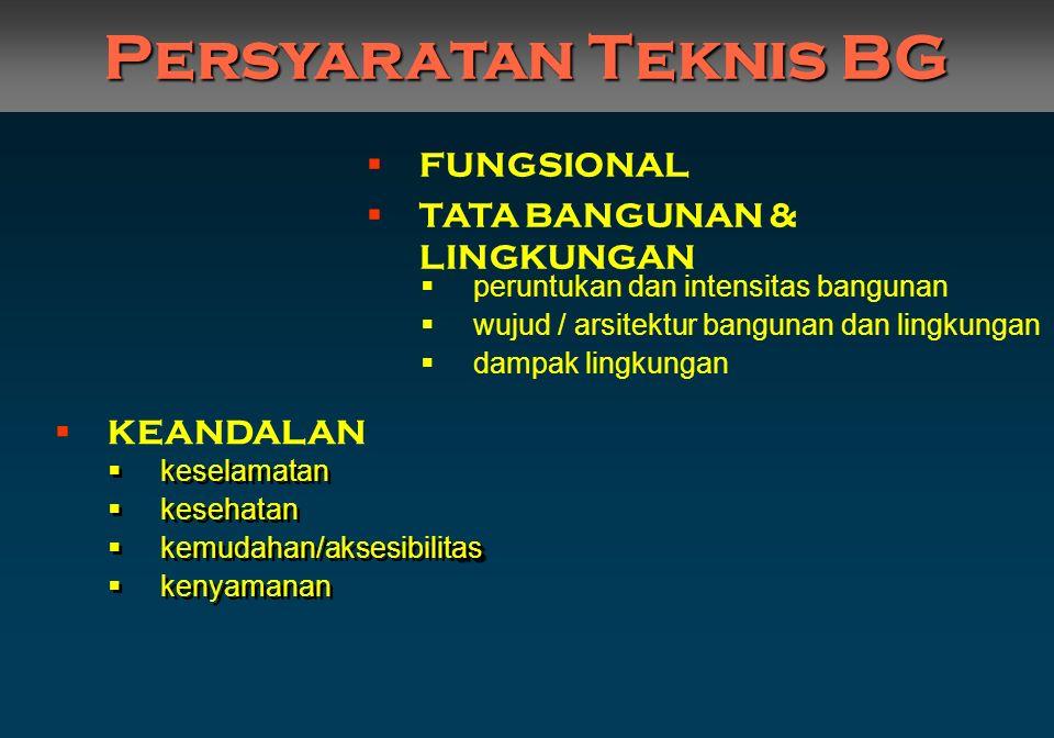 Persyaratan Teknis BG FUNGSIONAL TATA BANGUNAN & LINGKUNGAN KEANDALAN