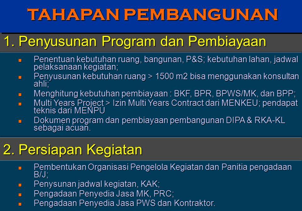 1. Penyusunan Program dan Pembiayaan