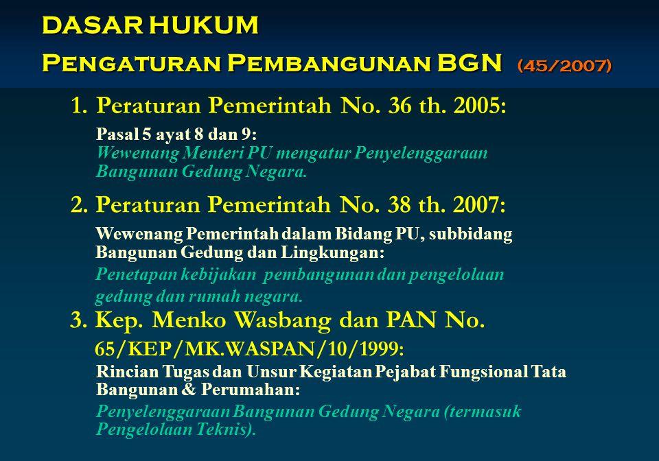 Pengaturan Pembangunan BGN (45/2007)