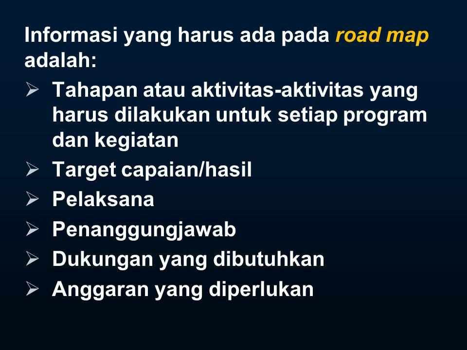 Informasi yang harus ada pada road map adalah: