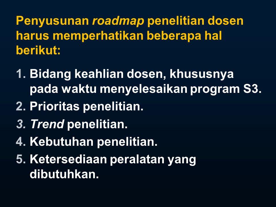 Penyusunan roadmap penelitian dosen harus memperhatikan beberapa hal berikut:
