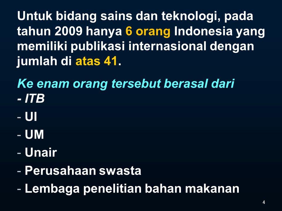 Untuk bidang sains dan teknologi, pada tahun 2009 hanya 6 orang Indonesia yang memiliki publikasi internasional dengan jumlah di atas 41.