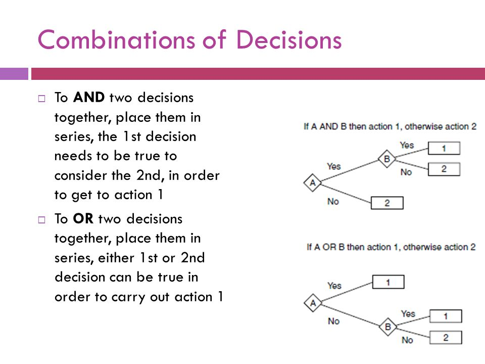 Combinations of Decisions