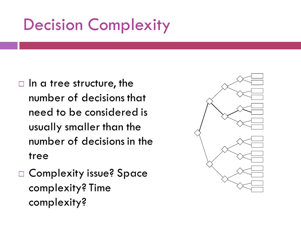 Decision Complexity