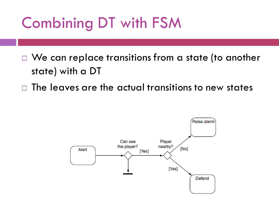 Combining DT with FSM We can replace transitions from a state (to another state) with a DT.