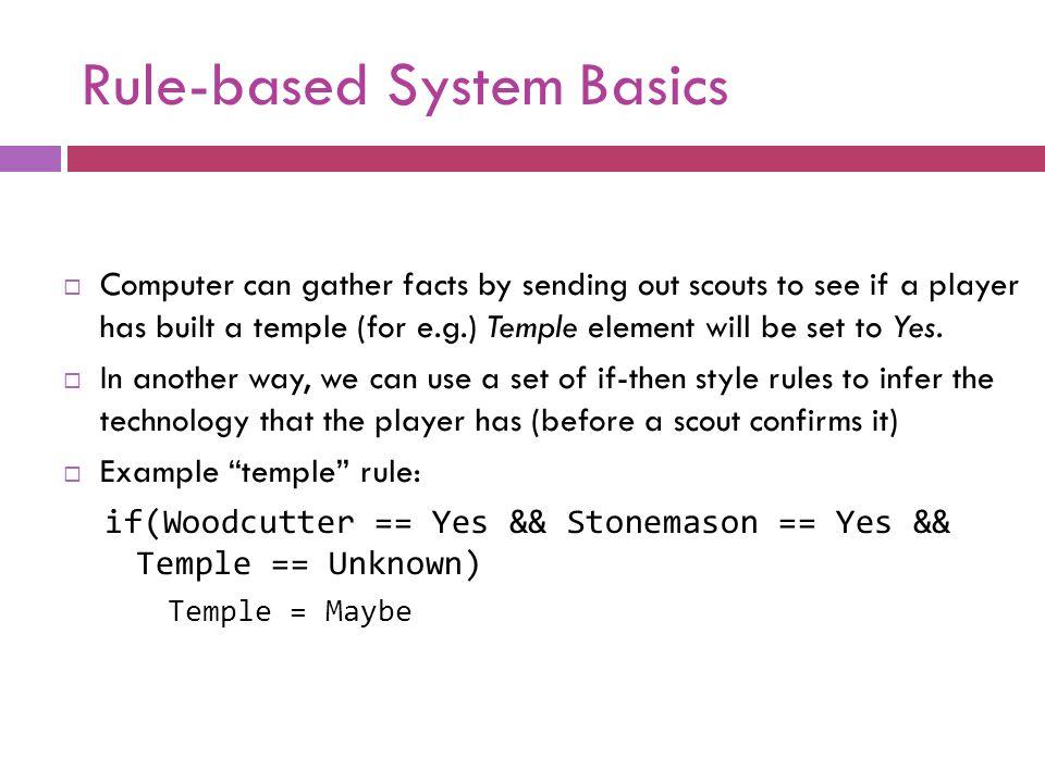 Rule-based System Basics