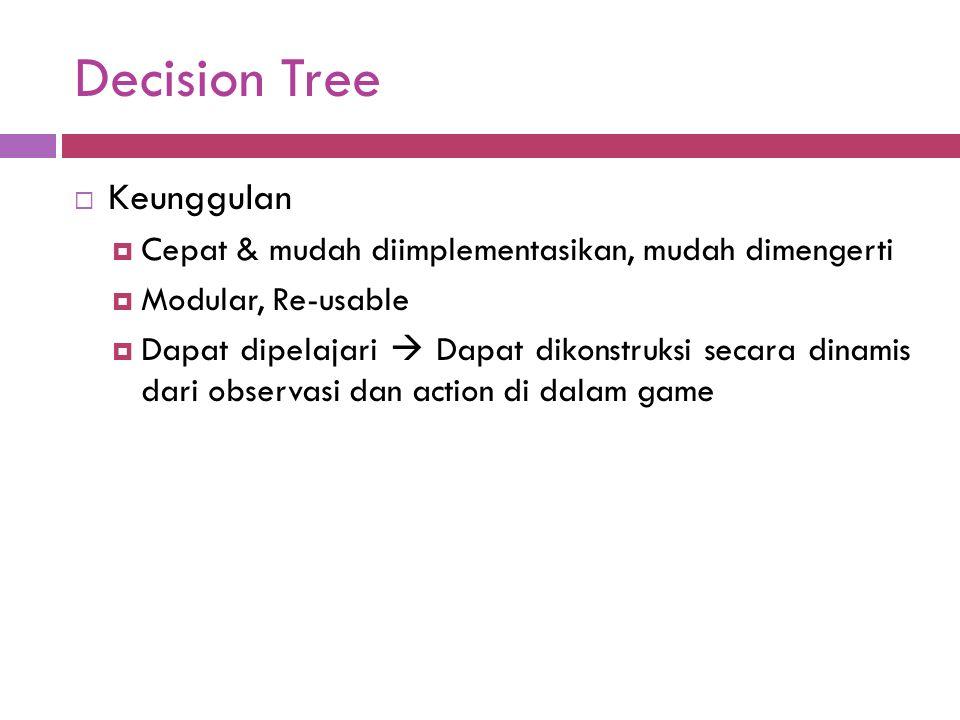 Decision Tree Keunggulan