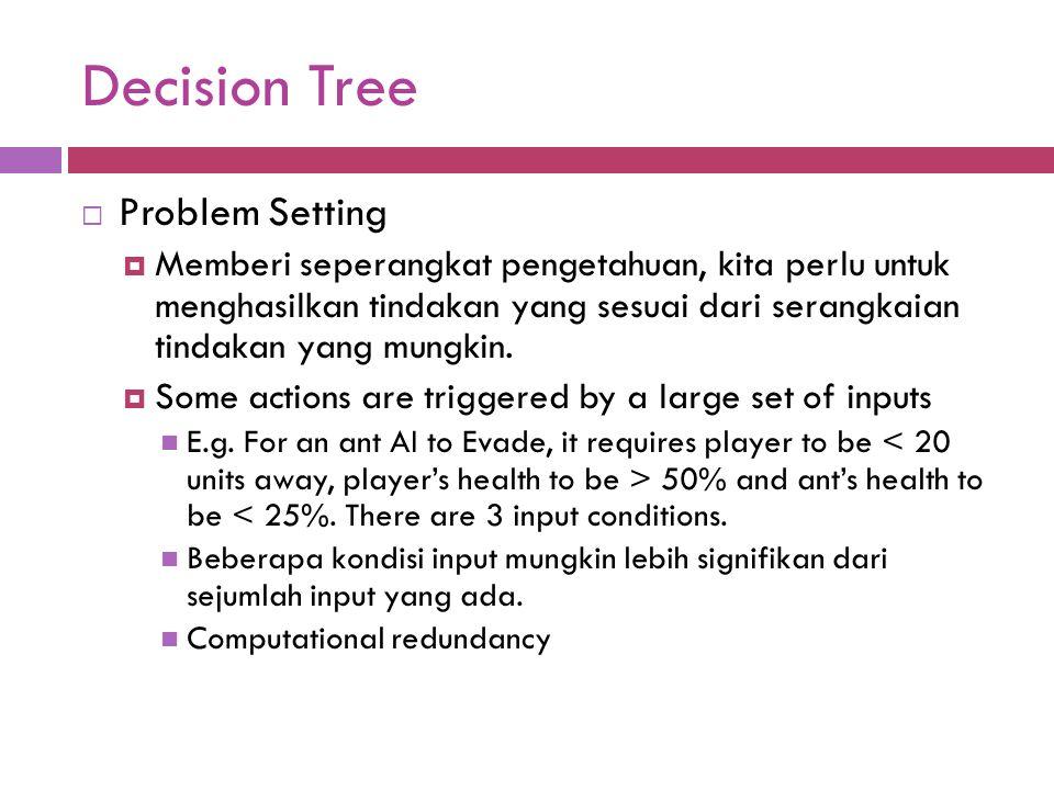Decision Tree Problem Setting