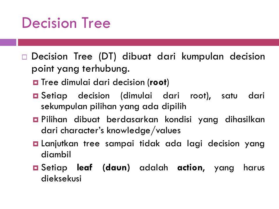 Decision Tree Decision Tree (DT) dibuat dari kumpulan decision point yang terhubung. Tree dimulai dari decision (root)