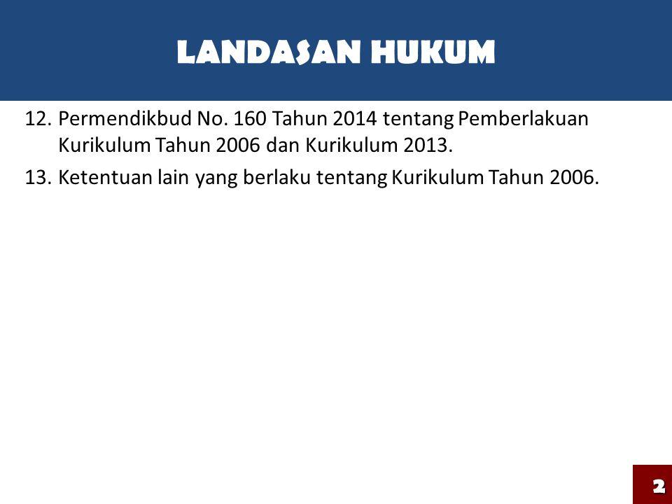 LANDASAN HUKUM Permendikbud No. 160 Tahun 2014 tentang Pemberlakuan Kurikulum Tahun 2006 dan Kurikulum 2013.