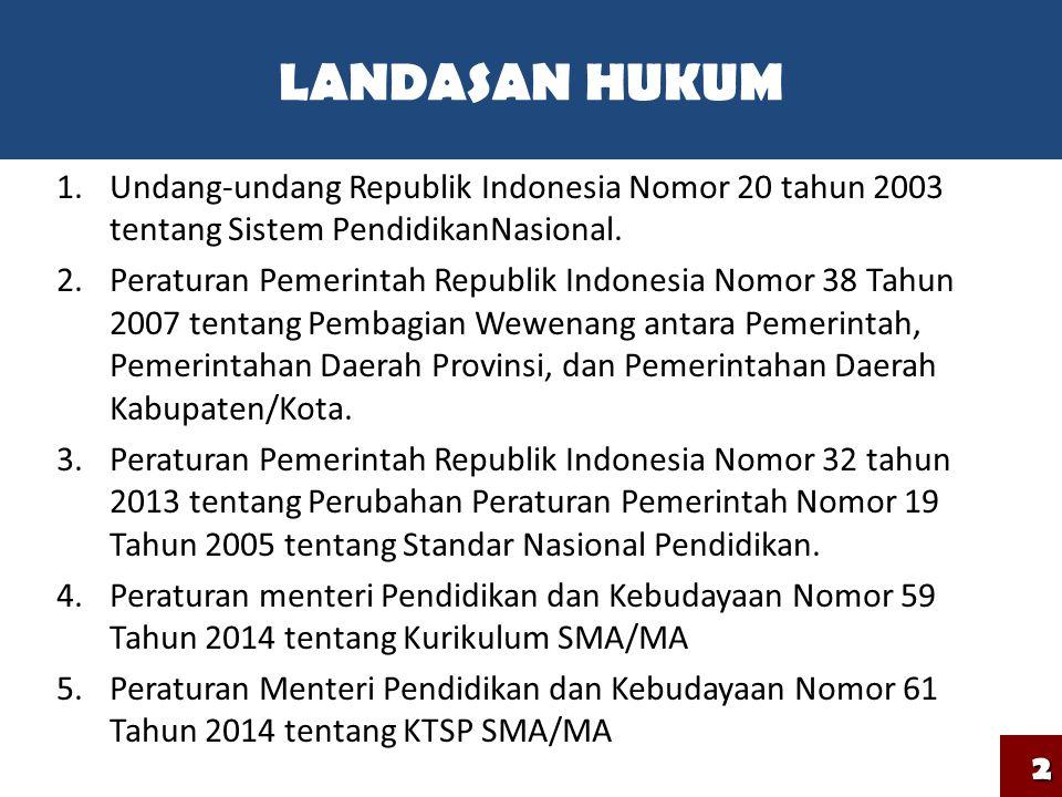 LANDASAN HUKUM Undang-undang Republik Indonesia Nomor 20 tahun 2003 tentang Sistem PendidikanNasional.