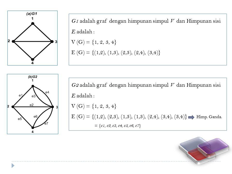 G1 adalah graf dengan himpunan simpul V dan Himpunan sisi E adalah :