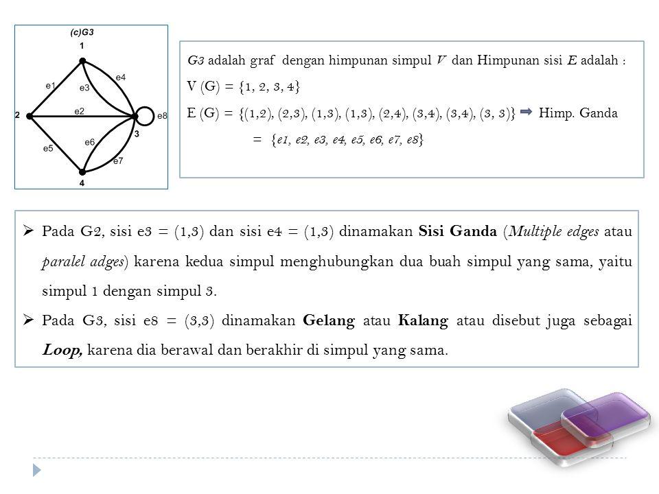 G3 adalah graf dengan himpunan simpul V dan Himpunan sisi E adalah :