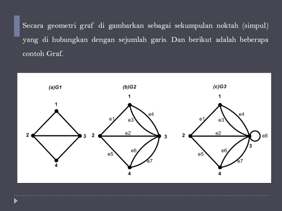 Secara geometri graf di gambarkan sebagai sekumpulan noktah (simpul) yang di hubungkan dengan sejumlah garis.