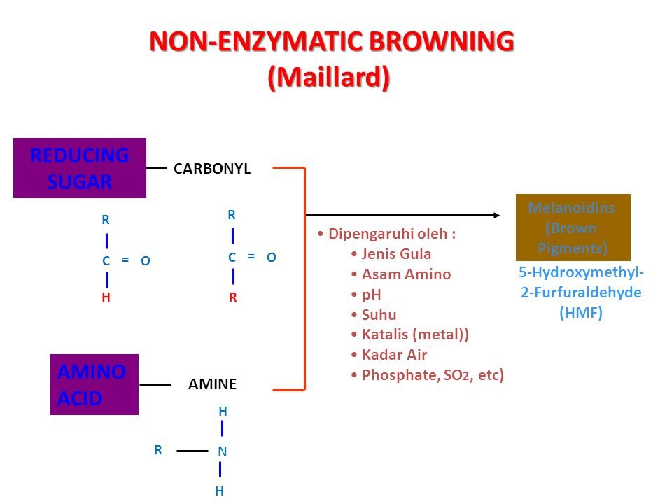 NON-ENZYMATIC BROWNING