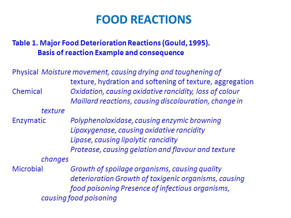 FOOD REACTIONS Table 1. Major Food Deterioration Reactions (Gould, 1995). Basis of reaction Example and consequence.