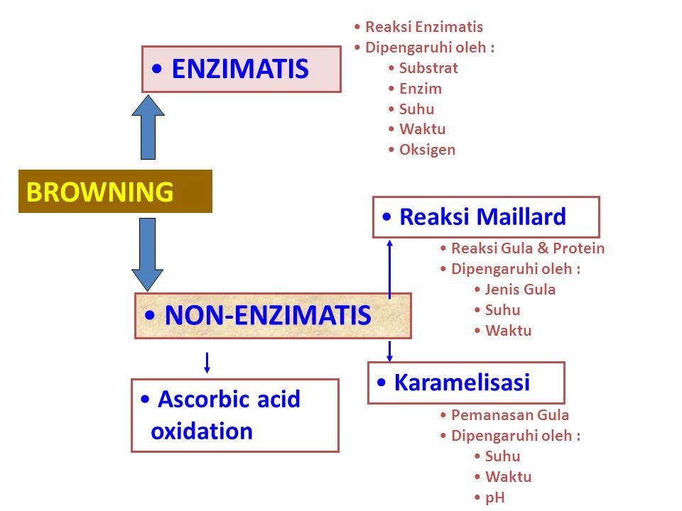 ENZIMATIS BROWNING NON-ENZIMATIS Reaksi Maillard Karamelisasi