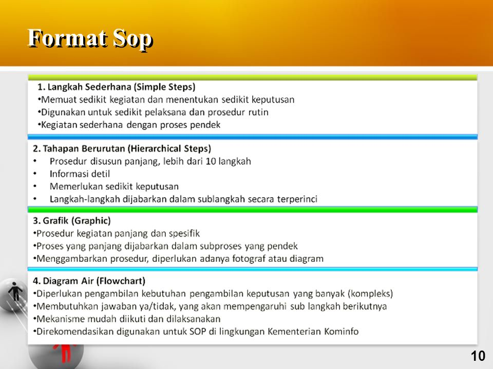 Format Sop 10