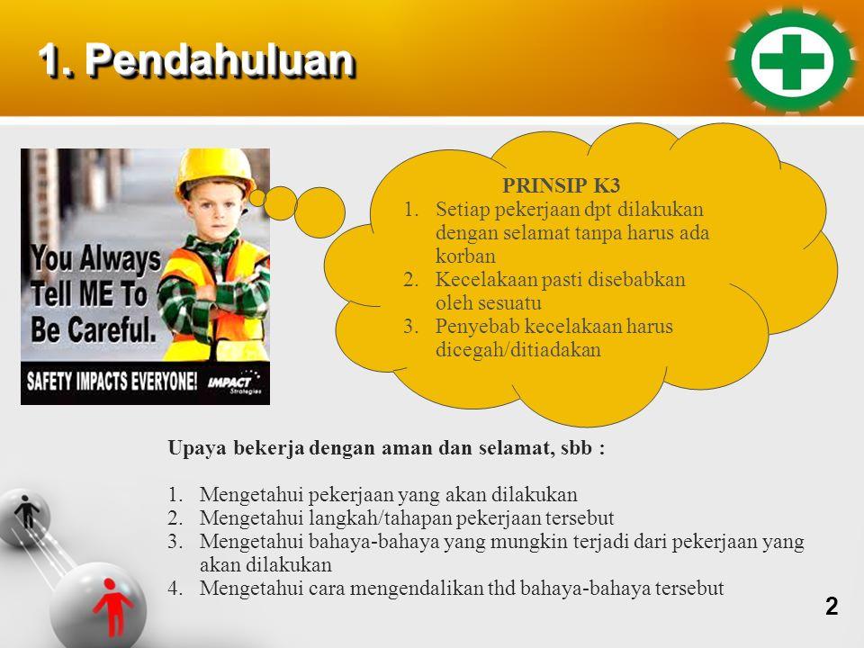 1. Pendahuluan PRINSIP K3. Setiap pekerjaan dpt dilakukan dengan selamat tanpa harus ada korban. Kecelakaan pasti disebabkan oleh sesuatu.