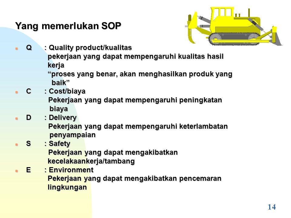 Yang memerlukan SOP 14 Q : Quality product/kualitas