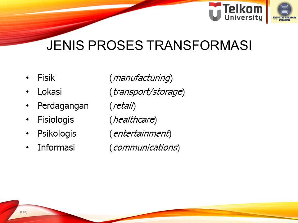 Jenis Proses Transformasi