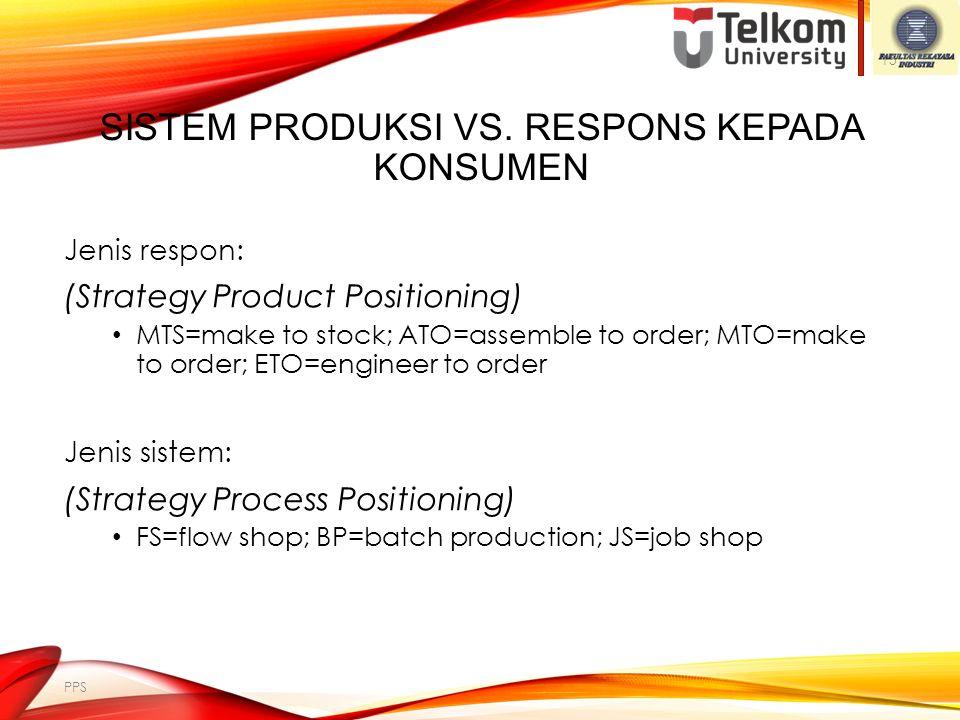 Sistem Produksi vs. Respons kepada Konsumen