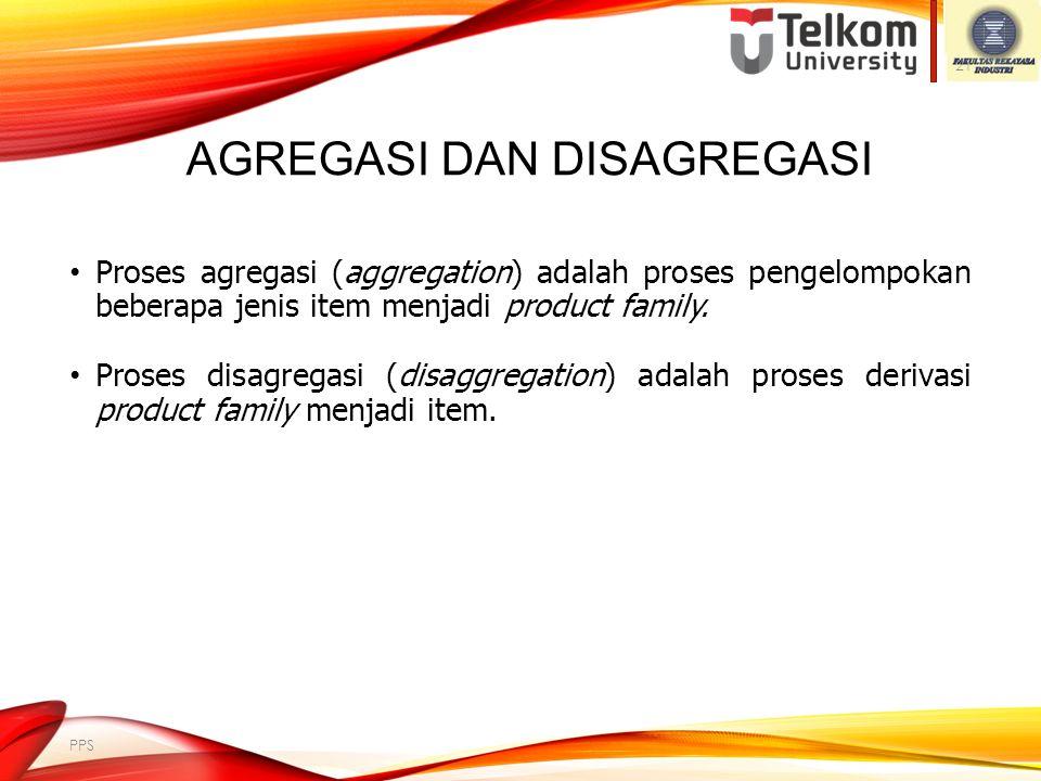 Agregasi dan Disagregasi