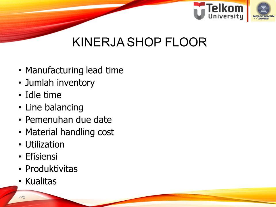 Kinerja Shop Floor Manufacturing lead time Jumlah inventory Idle time