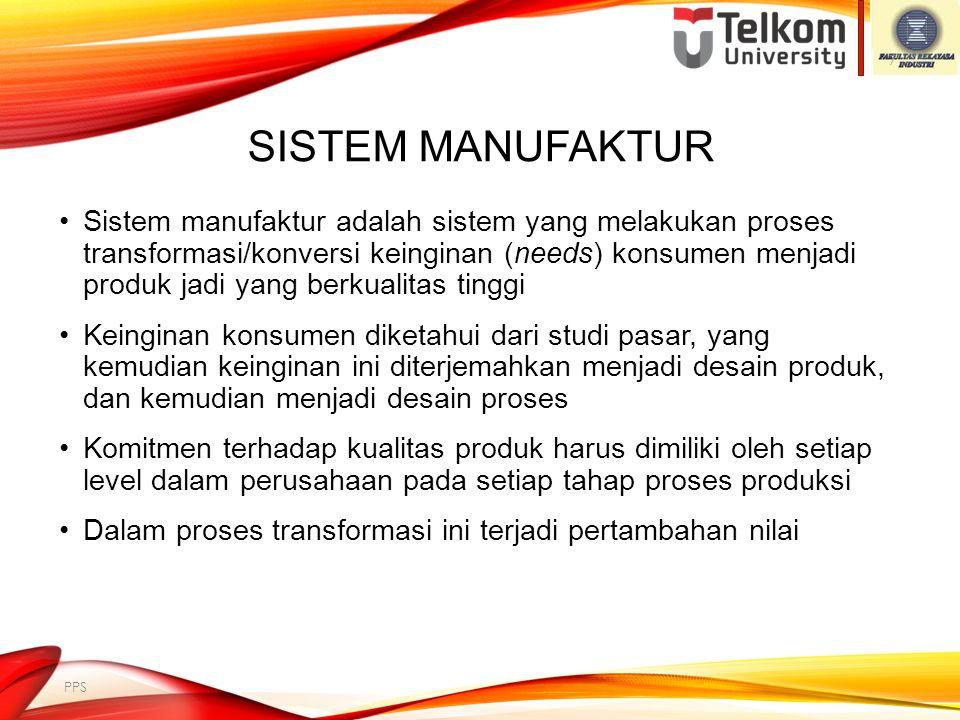 Sistem Manufaktur