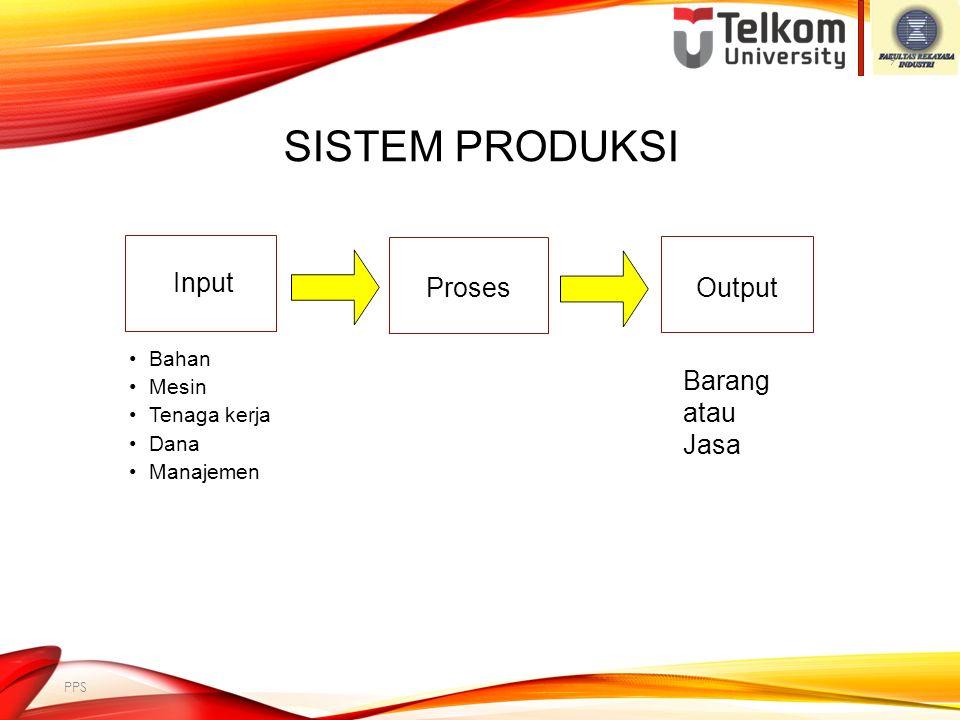 Sistem Produksi Input Proses Output Barang atau Jasa Bahan Mesin