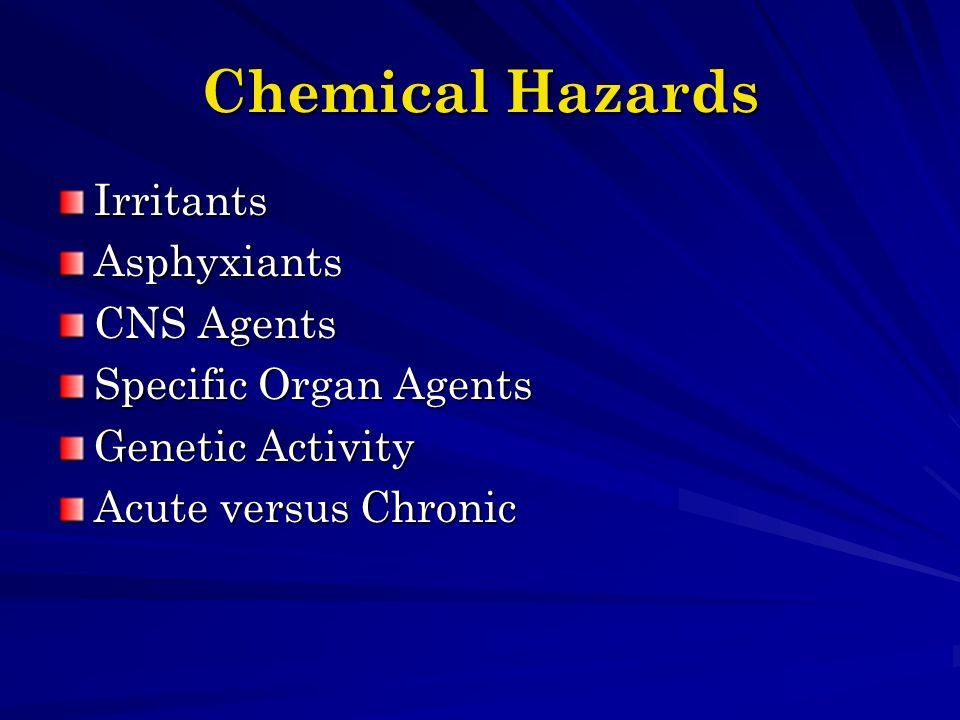 Chemical Hazards Irritants Asphyxiants CNS Agents