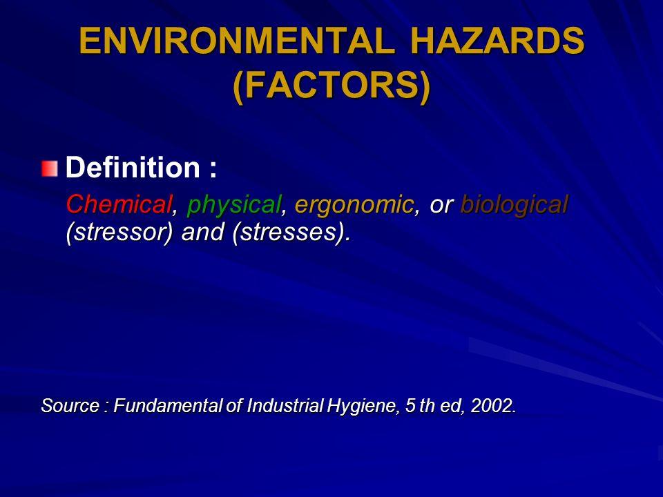 ENVIRONMENTAL HAZARDS (FACTORS)